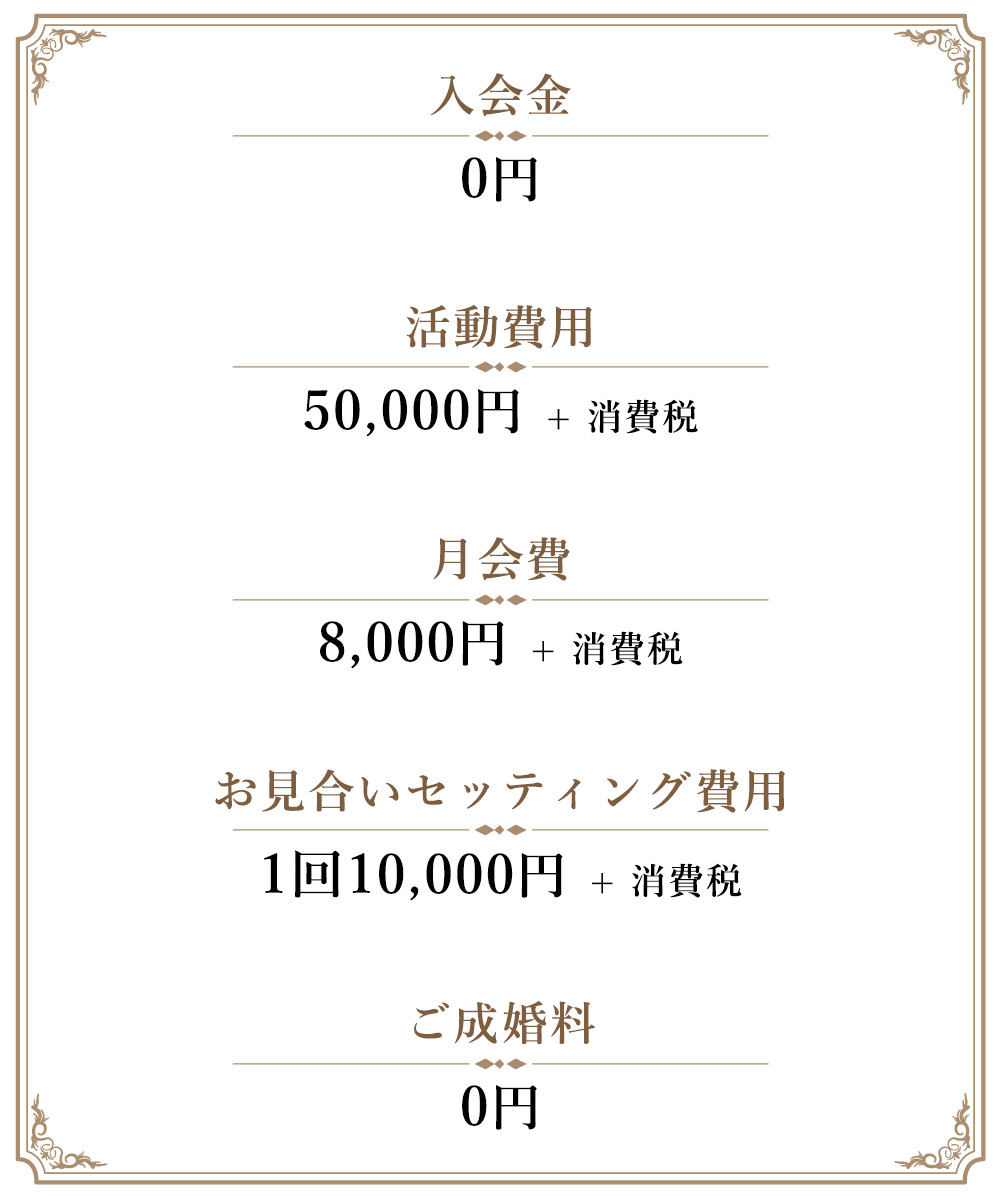 料金プラン表